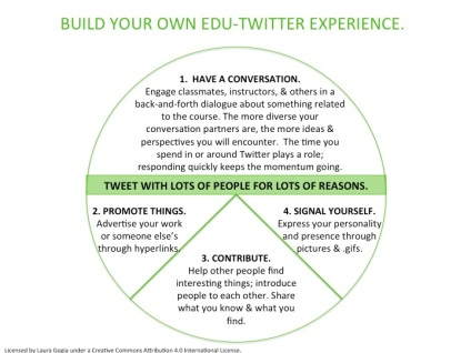 Build you own edu-twitter experience