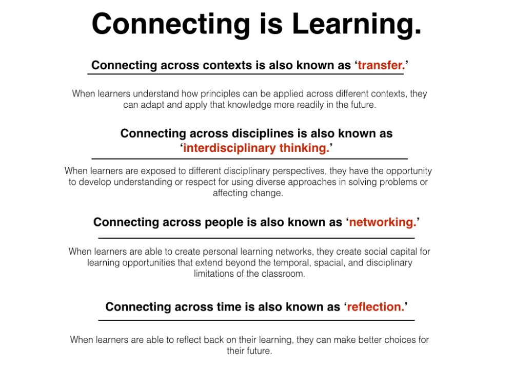 connectedlearningis.001