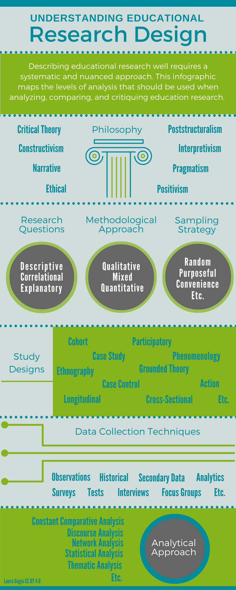 Quantitative research proposal examples